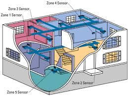 Hvac Design Air Conditioning Pleasing Home Hvac Design