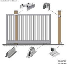 best 25 sliding gate ideas on pinterest sliding fence gate