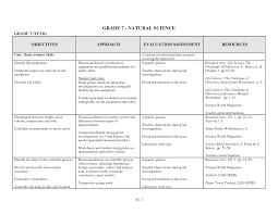 17 best images of revise writing grade 6 worksheets 2nd grade
