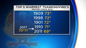 thanksgiving day could land in top 5 warmest for denver cbs denver