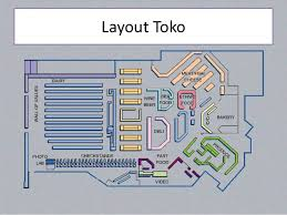 mapping layout perusahaan mo strategi lokasi dan tata letak