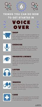 6 things you can do now to get started in voiceover