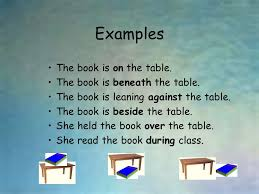 The Book Is On The Table Prepositions Level Ppt Online Download