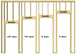 size door header u0026 window and door header sizes structural