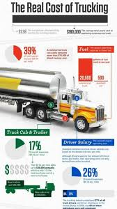 truckload fuel surcharge table understanding accessorial fees truckdrivingjobs com