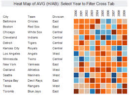 heat map in tableau hey your tableau viz is and confusing data