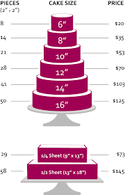 cake prices this tiered cake chart is for number of pieces and pricing