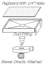 Dust Collection Research Downdraft Table - Downdraft table design