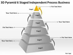 independent process business ppt example of executive summary for