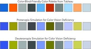 Deuteranopia Color Blindness Chapter 33 The Allure Of Red And Green The Big Book Of