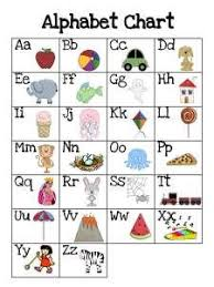 printable alphabet grid alphabet for preschool kindergarten alphabet chart places to