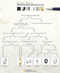 wedding ring metals wedding rings titanium wedding bands pros and cons mens wedding