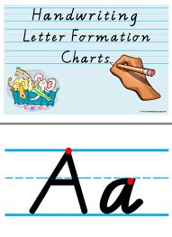 letter formation charts vic modern cursive