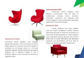 Colleges With Good Interior Design Programs How Many Years Of College To Be A Interior Designer Trendy