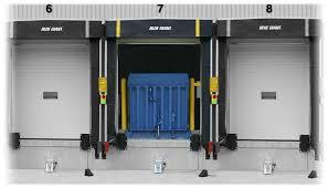 Industrial Overhead Door by Loading Dock Equipment Dock Levelers Dock Lifts Seals