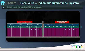 place value indian and international system youtube