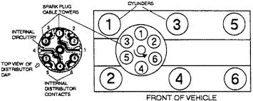 solved radio wiring diagram for 2000 dodge grand caravan fixya