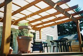 Solid Roof Pergola Kits by Control The Sun With Patio Covers Covered Pergola Pergolas And