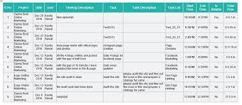 team progress report template microsoft word integration ms word report templates project