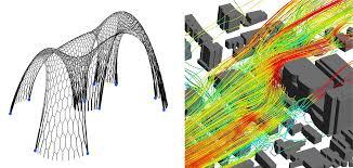 designing measures u2013 generative design u2013 medium