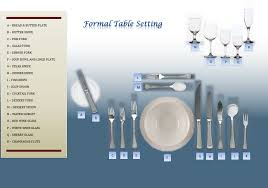 proper table setting etiquette formal table setting hey fairy godmother