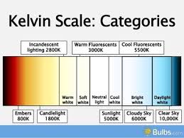 light bulb kelvin scale lighting salinebegreen