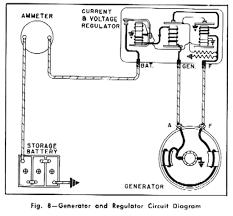onan generator wiring diagram blurts me