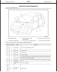 nissan leaf user manual nissan leaf wiring diagram with example 55006 linkinx com