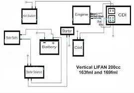 diagrams 800346 lifan engine wiring diagram u2013 wiring diagrams for