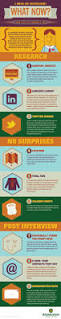 Resume Job Interview Example by 154 Best Interview Success Images On Pinterest Job Interviews