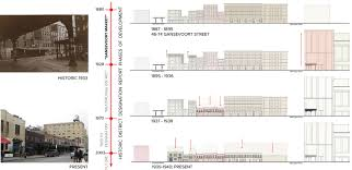 architects tout gansevoort market plan as return to history new