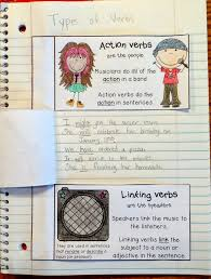 action verb helping verb linking verb free foldable for an