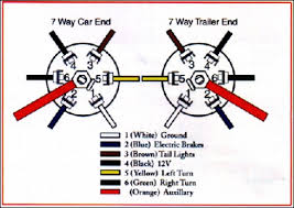 2009 chevy silverado trailer brake wiring diagram u2013 wirdig