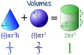 volume and surface areas of cones cylinders and spheres