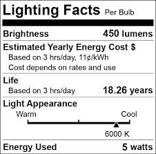 dc 12v low voltage range led light bulb 5 watt lamp u2013 12vmonster