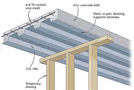 corrugated roof deck