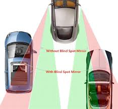 Mirrors For Blind Spots On Cars This Stick On Blind Spot Mirror Completely Expands Your Rear View