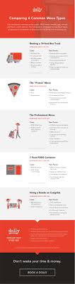 Pods Cost Estimate by How To Estimate Your Cost Of Moving Infographic Unboxed