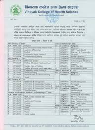 Np Full Form Vinayak College Of Health And Science