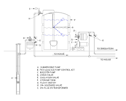 pressure switch for well pump wiring diagram gooddy org