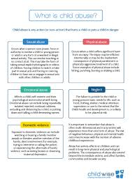child wise fact sheets