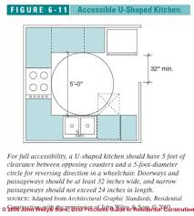 kitchen design principles some principles of kitchen design work