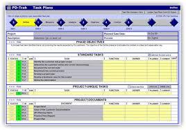 Sipoc Template Excel Project Portfolio Management Six Sigma Tools Pd Trak