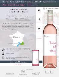 cosmopolitan bottle for distributors rose all day