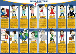 what is your mbti personality type issue 324 sindresorhus