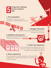 Interior Designer Costs by Five Things U2026 That Challenge Interior Designers Daily By Elie
