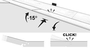 How To Cut Laminate Flooring With A Jigsaw Installation