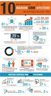 si e social microsoft microsoft crm customer relationship management infographics