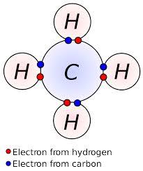 valence electron wikipedia