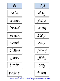 phonics and sound blending ai ay lessons tes teach